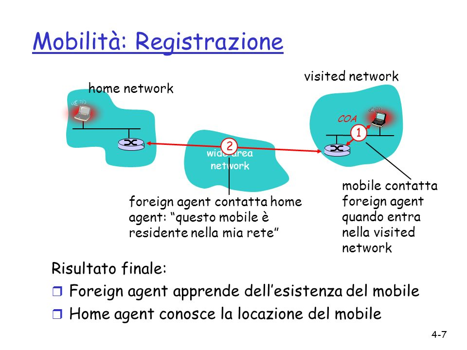 4-7 Mobilità: Registrazione Risultato finale: r Foreign agent apprende dellesistenza del mobile r Home agent conosce la locazione del mobile wide area network home network visited network 1 mobile contatta foreign agent quando entra nella visited network 2 foreign agent contatta home agent: questo mobile è residente nella mia rete COA