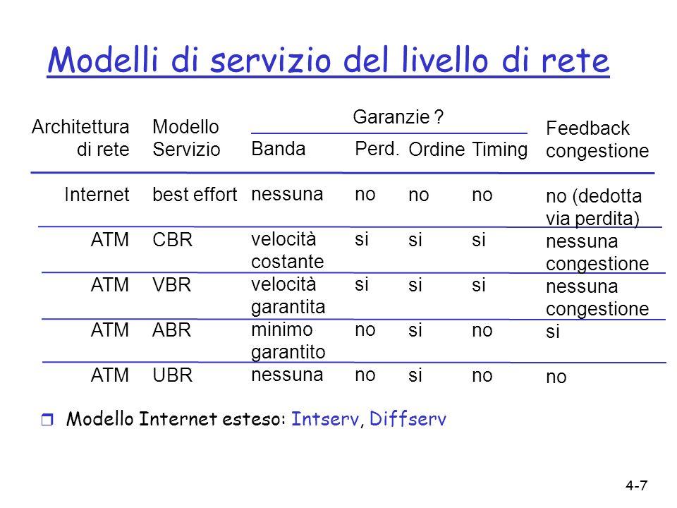 4-8 Rate datagram o VC.