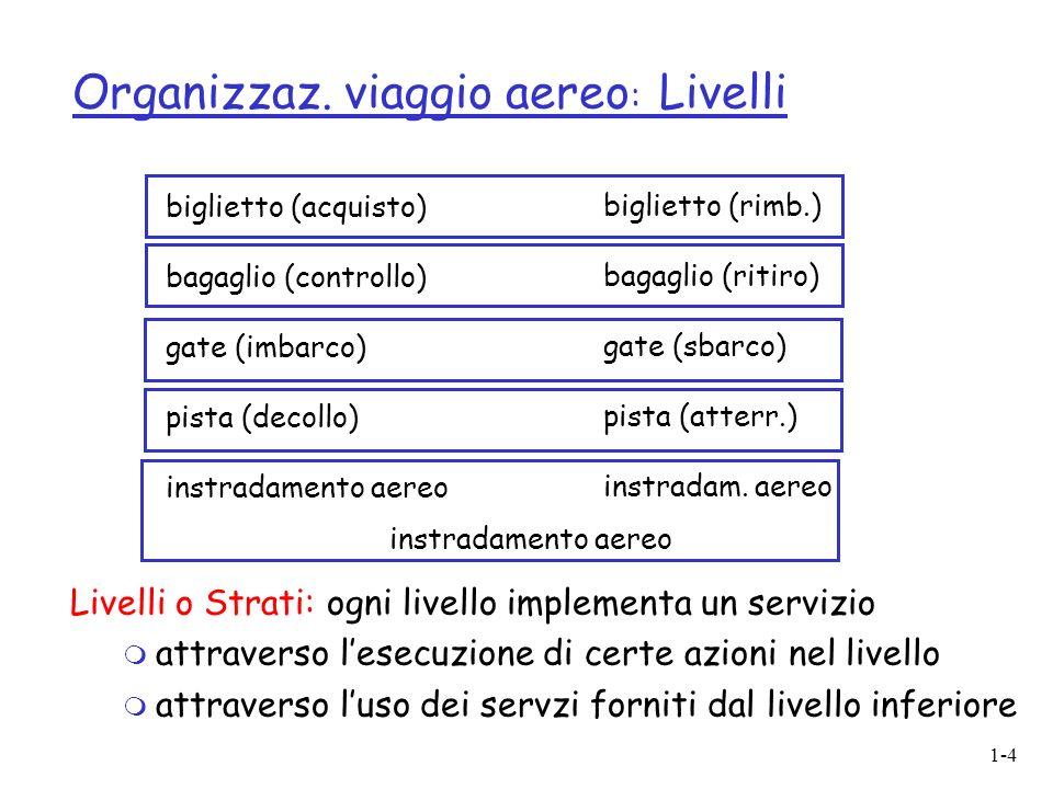 1-4 Organizzaz. viaggio aereo : Livelli Livelli o Strati: ogni livello implementa un servizio m attraverso lesecuzione di certe azioni nel livello m a