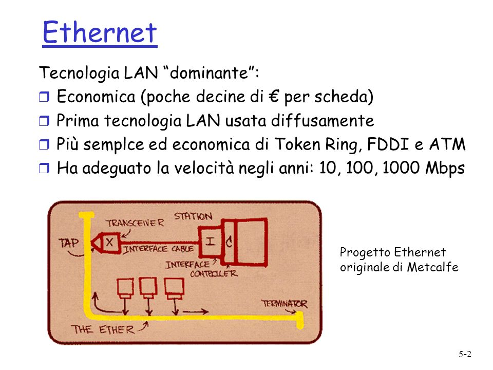 5-3 Ethernet: Struttura frame Adapter mittente incapsula IP datagram (o altro pacchetto del livello rete) in una frame Ethernet Preamble (8 byte): r 7 byte di valore 10101010 seguiti da un byte di valore 10101011 r usati per sincronizzare il ricevente con il clock del sender