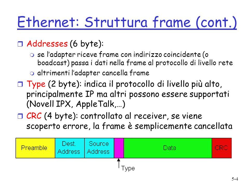 5-4 Ethernet: Struttura frame (cont.) r Addresses (6 byte): m se ladapter riceve frame con indirizzo coincidente (o boadcast) passa i dati nella frame