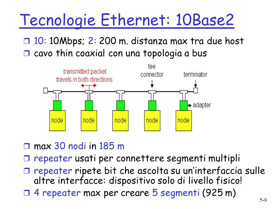 5-9 Tecnologie Ethernet: 10Base2 r 10: 10Mbps; 2: 200 m. distanza max tra due host r cavo thin coaxial con una topologia a bus r max 30 nodi in 185 m