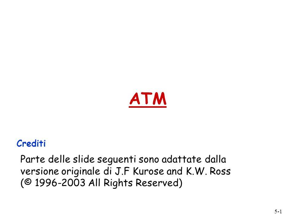 5-1 ATM Crediti Parte delle slide seguenti sono adattate dalla versione originale di J.F Kurose and K.W.
