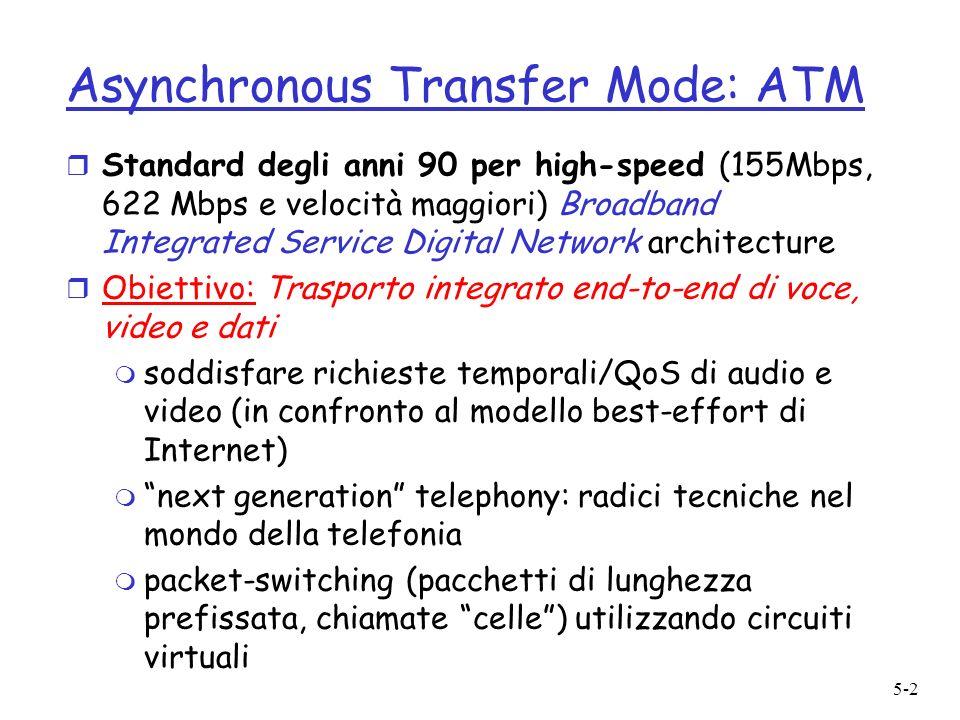 5-2 Asynchronous Transfer Mode: ATM r Standard degli anni 90 per high-speed (155Mbps, 622 Mbps e velocità maggiori) Broadband Integrated Service Digit