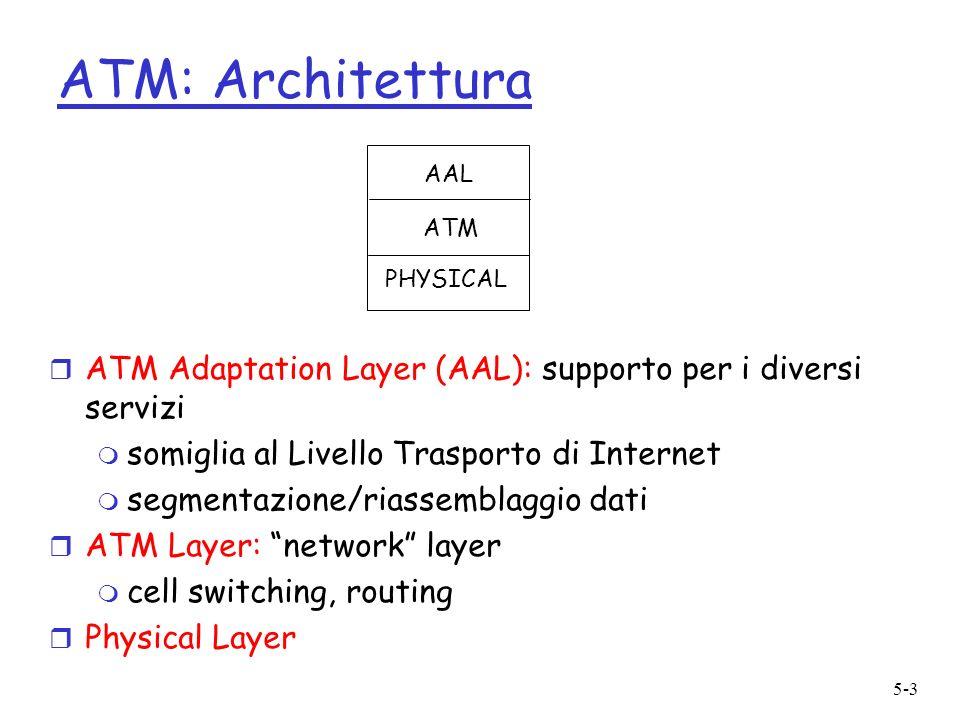 5-3 ATM: Architettura r ATM Adaptation Layer (AAL): supporto per i diversi servizi m somiglia al Livello Trasporto di Internet m segmentazione/riassemblaggio dati r ATM Layer: network layer m cell switching, routing r Physical Layer PHYSICAL ATM AAL