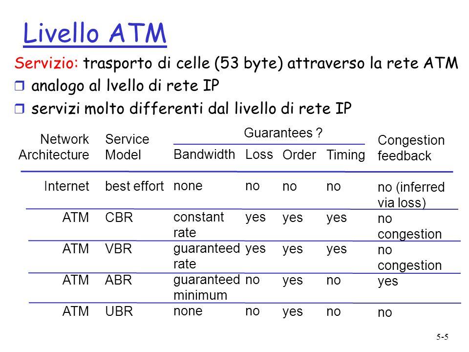 5-6 Livello ATM: Circuiti virtuali r Trasporto su Virtual Channels (VC): Celle trasportate su VC da sorgente a destinazione m instaurazione/rilascio circuito per ogni chiamata prima che i dati possano fluire m ogni pacchetto trasporta identificatore VC (non destination ID) m ogni switch sul percorso sorgente/destinazione mantiene lo stato per ogni connessione che lattraversa m risorse di link e switch (banda, buffer) possono essere allocati al VC: per ottenere prestazioni tipo-circuito r Permanent VCs (PVCs) m connessioni durature m usualmente: percorso permanente tra router IP r Switched VCs (SVC): m creati dinamicamente su base chiamata