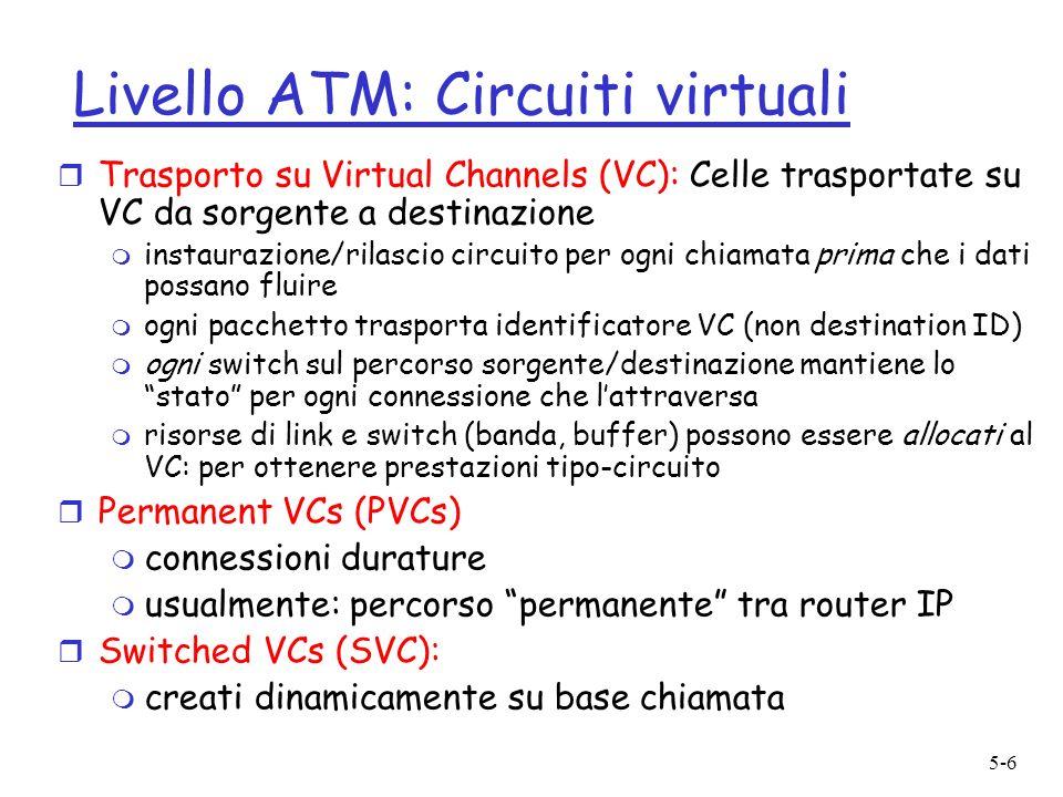 5-7 VC ATM r Vantaggi dellapproccio con VC ATM: m Garanzie di QoS per conenssioni che usano VC (banda, delay, jitter) r Svantaggi dellapproccio con VC ATM VC: m Gestione inefficiente del traffico a datagram m Un PVC tra ogni coppia sorgente/destinazione non è scalabile (necessarie N 2 connessioni) m SVC introduce ritardo di call setup, sovraccarico di processamento per brevi connessioni