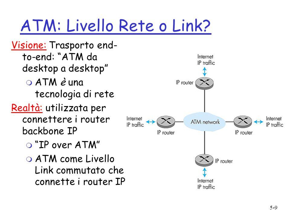 5-10 IP over ATM IP classico r 3 reti (es.