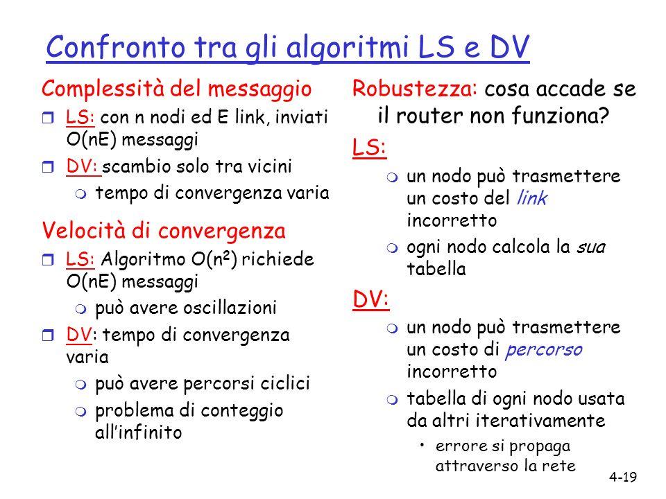 4-19 Confronto tra gli algoritmi LS e DV Complessità del messaggio r LS: con n nodi ed E link, inviati O(nE) messaggi r DV: scambio solo tra vicini m