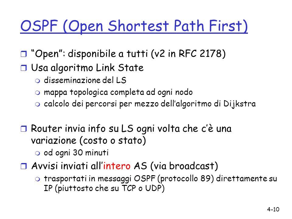 4-10 OSPF (Open Shortest Path First) r Open: disponibile a tutti (v2 in RFC 2178) r Usa algoritmo Link State m disseminazione del LS m mappa topologic