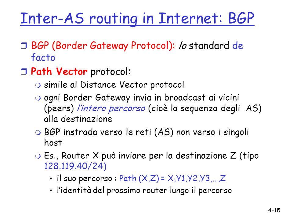 4-15 Inter-AS routing in Internet: BGP r BGP (Border Gateway Protocol): lo standard de facto r Path Vector protocol: m simile al Distance Vector protocol m ogni Border Gateway invia in broadcast ai vicini (peers) lintero percorso (cioè la sequenza degli AS) alla destinazione m BGP instrada verso le reti (AS) non verso i singoli host m Es., Router X può inviare per la destinazione Z (tipo 128.119.40/24) il suo percorso : Path (X,Z) = X,Y1,Y2,Y3,…,Z lidentità del prossimo router lungo il percorso