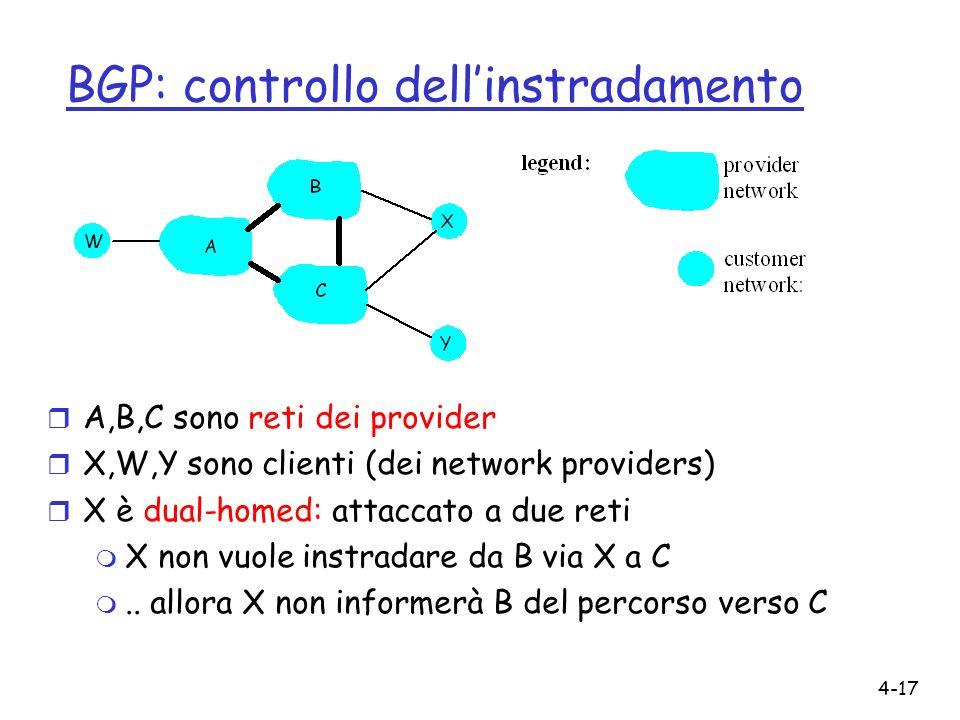 4-17 BGP: controllo dellinstradamento r A,B,C sono reti dei provider r X,W,Y sono clienti (dei network providers) r X è dual-homed: attaccato a due re