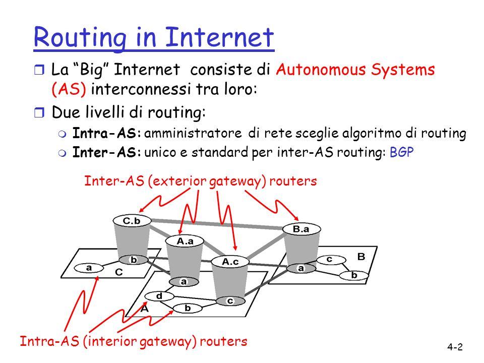 4-2 Routing in Internet r La Big Internet consiste di Autonomous Systems (AS) interconnessi tra loro: r Due livelli di routing: m Intra-AS: amministratore di rete sceglie algoritmo di routing m Inter-AS: unico e standard per inter-AS routing: BGP Inter-AS (exterior gateway) routers Intra-AS (interior gateway) routers