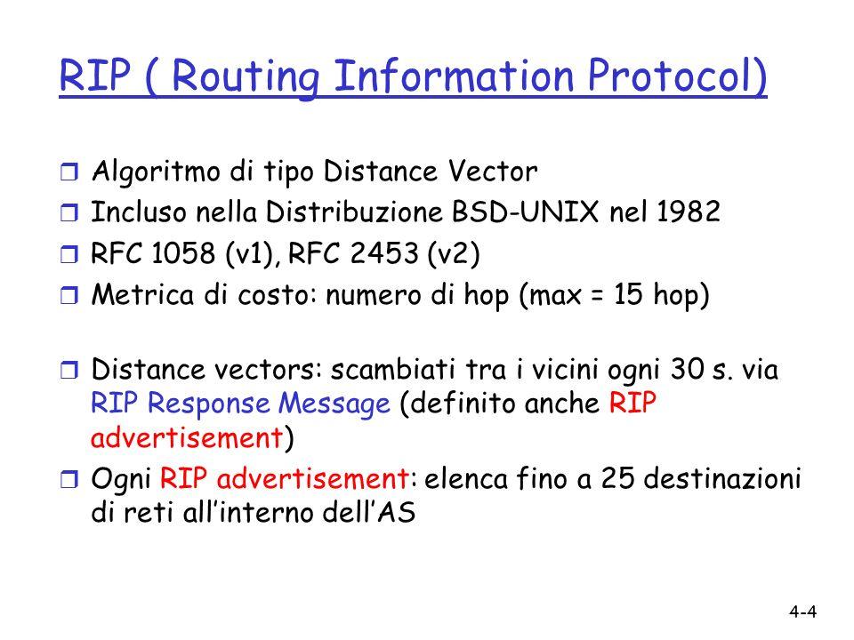 4-4 RIP ( Routing Information Protocol) r Algoritmo di tipo Distance Vector r Incluso nella Distribuzione BSD-UNIX nel 1982 r RFC 1058 (v1), RFC 2453