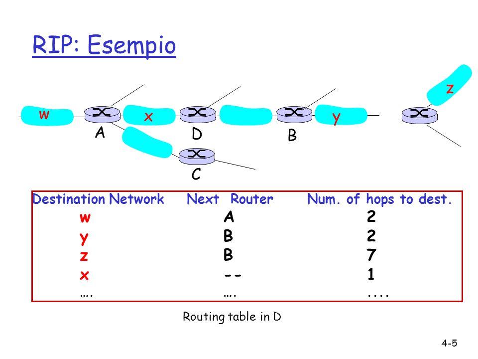 4-5 RIP: Esempio Destination Network Next Router Num. of hops to dest. wA2 yB2 zB7 x--1 ….…..... w xy z A C D B Routing table in D