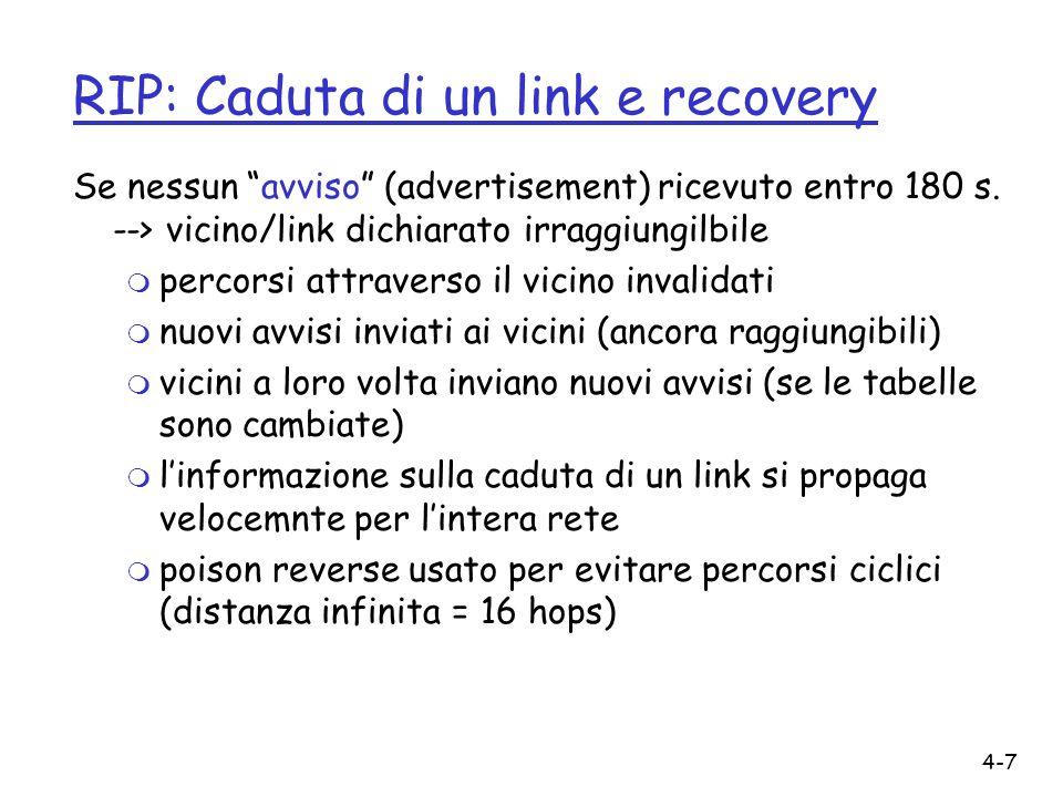 4-7 RIP: Caduta di un link e recovery Se nessun avviso (advertisement) ricevuto entro 180 s. --> vicino/link dichiarato irraggiungilbile m percorsi at