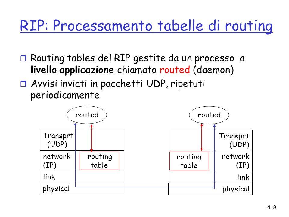 4-9 RIP: Esempio tabella di routing Router: giroflee.eurocom.fr r Tre reti (LAN) di classe C attaccate r Il router conosce solo i percorsi alle LAN attaccate r Default router usato per tutte le altre destinazioni r Route multicast address: 224.0.0.0 r Interfaccia di loopback (per debugging) Destination Gateway Flags Ref Use Interface -------------------- -------------------- ----- ----- ------ --------- 127.0.0.1 127.0.0.1 UH 0 26492 lo0 192.168.2.