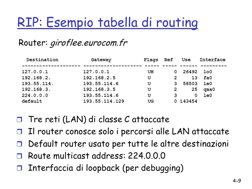 4-10 OSPF (Open Shortest Path First) r Open: disponibile a tutti (v2 in RFC 2178) r Usa algoritmo Link State m disseminazione del LS m mappa topologica completa ad ogni nodo m calcolo dei percorsi per mezzo dellalgoritmo di Dijkstra r Router invia info su LS ogni volta che cè una variazione (costo o stato) m od ogni 30 minuti r Avvisi inviati allintero AS (via broadcast) m trasportati in messaggi OSPF (protocollo 89) direttamente su IP (piuttosto che su TCP o UDP)