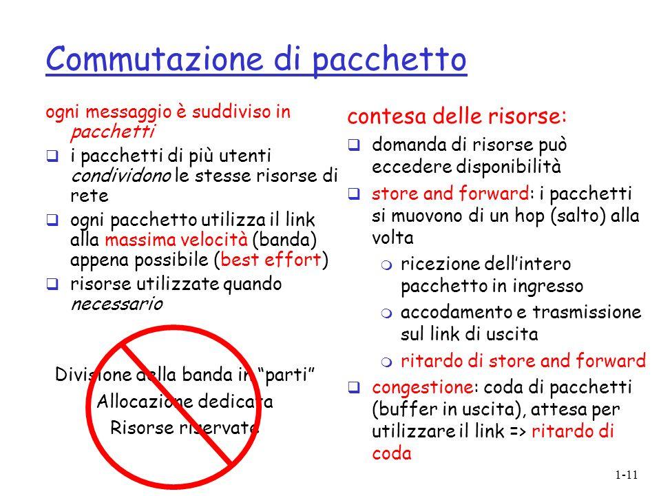 1-11 Commutazione di pacchetto ogni messaggio è suddiviso in pacchetti i pacchetti di più utenti condividono le stesse risorse di rete ogni pacchetto