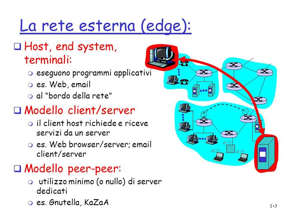 1-4 Network edge: servizio connection-oriented Obiettivo: trasferimento di dati tra sistemi handshaking: setup iniziale per il trasferimento dati m Ciao, come va.