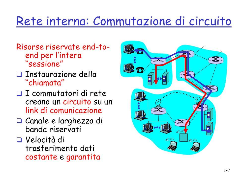 1-8 Risorse di rete (es., banda) divisa in parti ogni parte allocata ad una chiamata parte della risorsa inattiva quando non utilizzata dalla chiamata (non cè condivisione) divisione della banda di frequenze del link in parti m divisione di frequenza m divisione di tempo Rete interna: Commutazione di circuito