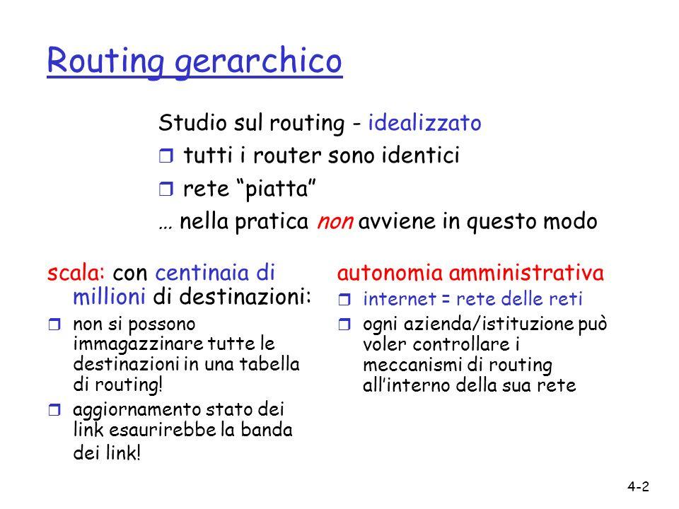4-2 Routing gerarchico scala: con centinaia di millioni di destinazioni: r non si possono immagazzinare tutte le destinazioni in una tabella di routing.