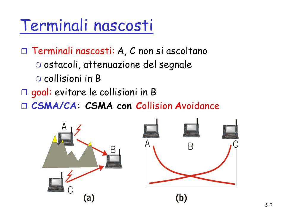 5-7 Terminali nascosti r Terminali nascosti: A, C non si ascoltano m ostacoli, attenuazione del segnale m collisioni in B r goal: evitare le collisioni in B r CSMA/CA: CSMA con Collision Avoidance