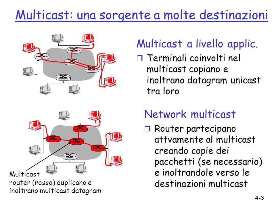 4-3 Multicast: una sorgente a molte destinazioni Network multicast r Router partecipano attvamente al multicast creando copie dei pacchetti (se necessario) e inoltrandole verso le destinazioni multicast Multicast router (rosso) duplicano e inoltrano multicast datagram Multicast a livello applic.