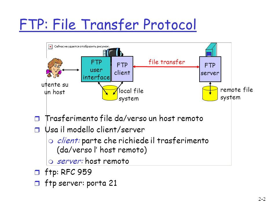 2-2 FTP: File Transfer Protocol r Trasferimento file da/verso un host remoto r Usa il modello client/server m client: parte che richiede il trasferimento (da/verso l host remoto) m server: host remoto r ftp: RFC 959 r ftp server: porta 21 file transfer FTP server FTP user interface FTP client local file system remote file system utente su un host