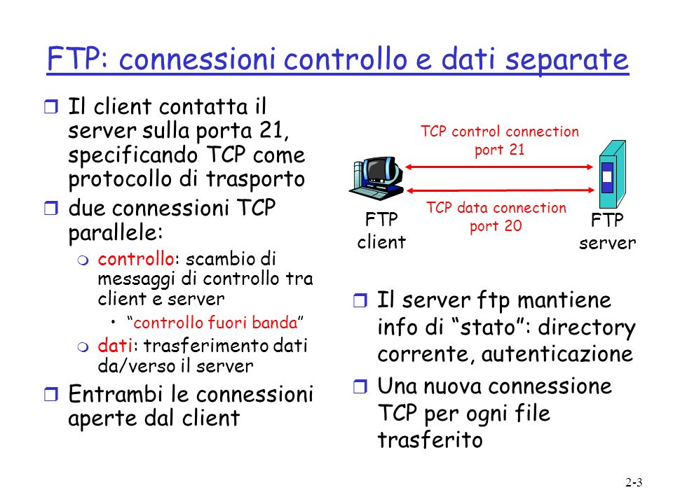 2-3 FTP: connessioni controllo e dati separate FTP client FTP server TCP control connection port 21 TCP data connection port 20 r Il server ftp mantie
