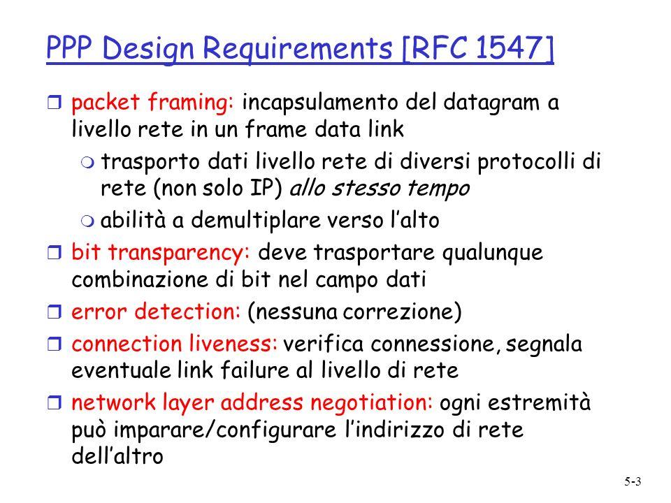 5-4 PPP non-requirements r nessun error correction/recovery r nessun flow control r consegna non in ordine è OK r gestione di link multipunto non necessaria (es.