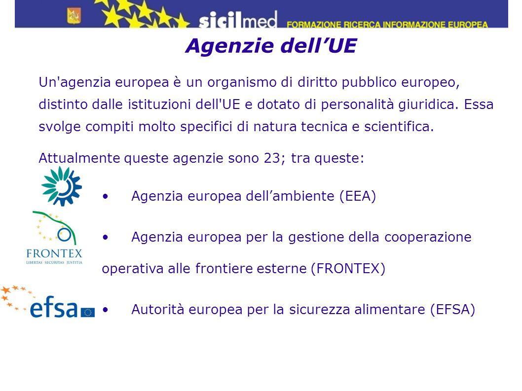 Agenzie dellUE Un'agenzia europea è un organismo di diritto pubblico europeo, distinto dalle istituzioni dell'UE e dotato di personalità giuridica. Es