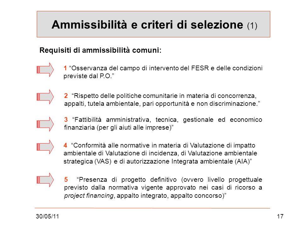 30/05/1117 Ammissibilità e criteri di selezione (1) 2 Rispetto delle politiche comunitarie in materia di concorrenza, appalti, tutela ambientale, pari opportunità e non discriminazione.