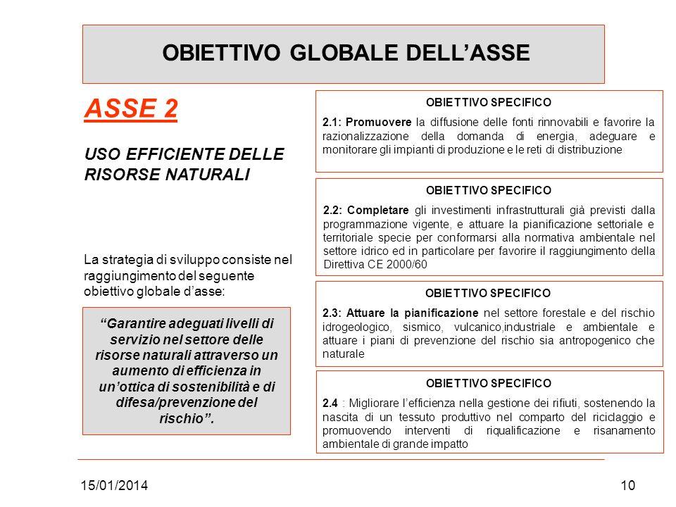 15/01/201410 OBIETTIVO GLOBALE DELLASSE ASSE 2 USO EFFICIENTE DELLE RISORSE NATURALI La strategia di sviluppo consiste nel raggiungimento del seguente
