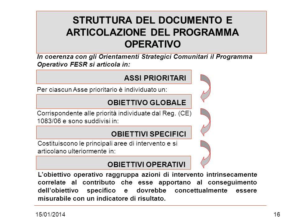 15/01/201416 STRUTTURA DEL DOCUMENTO E ARTICOLAZIONE DEL PROGRAMMA OPERATIVO In coerenza con gli Orientamenti Strategici Comunitari il Programma Opera