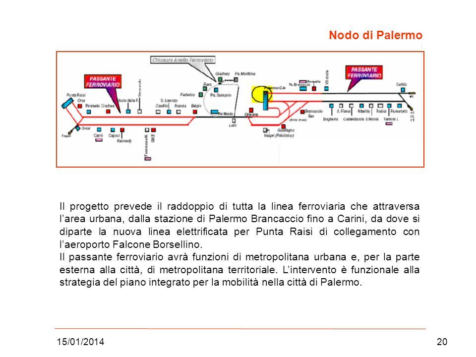 15/01/201420 Nodo di Palermo Il progetto prevede il raddoppio di tutta la linea ferroviaria che attraversa larea urbana, dalla stazione di Palermo Bra