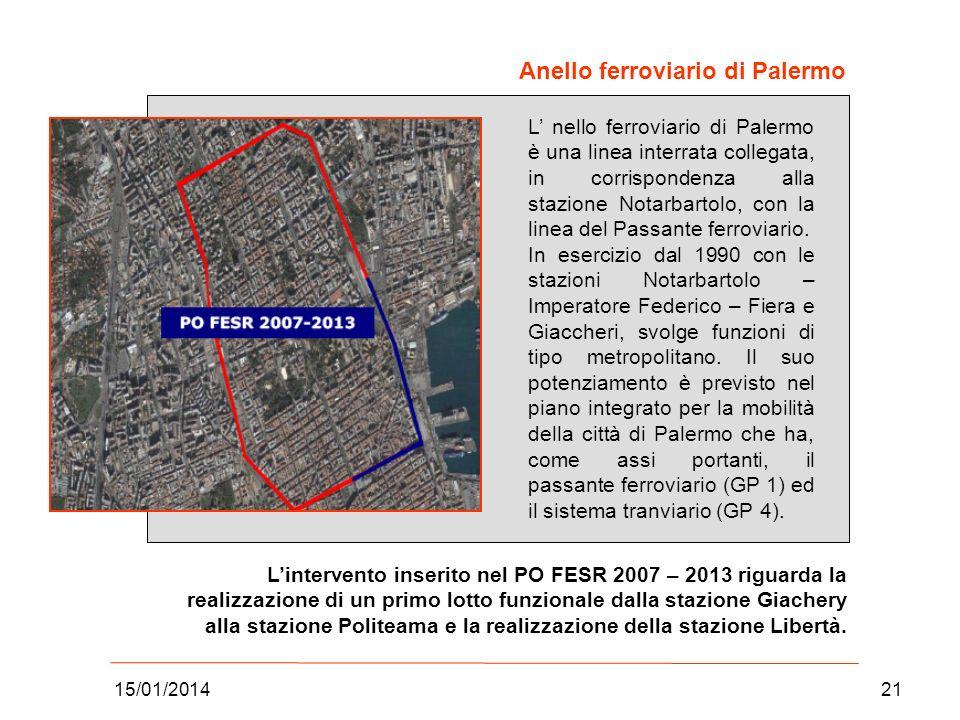 15/01/201421 Anello ferroviario di Palermo L nello ferroviario di Palermo è una linea interrata collegata, in corrispondenza alla stazione Notarbartol