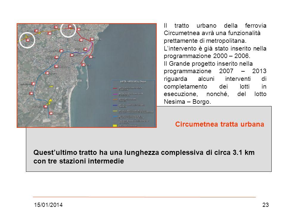 15/01/201423 Il tratto urbano della ferrovia Circumetnea avrà una funzionalità prettamente di metropolitana. Lintervento è già stato inserito nella pr