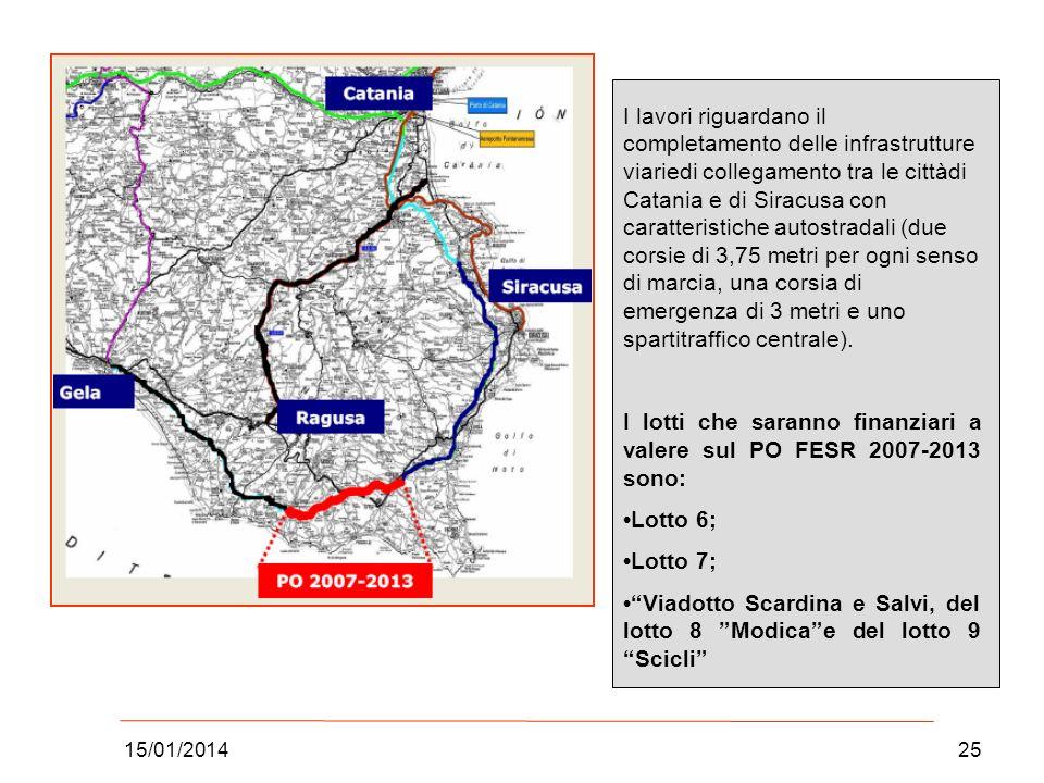 15/01/201425 I lavori riguardano il completamento delle infrastrutture viariedi collegamento tra le cittàdi Catania e di Siracusa con caratteristiche