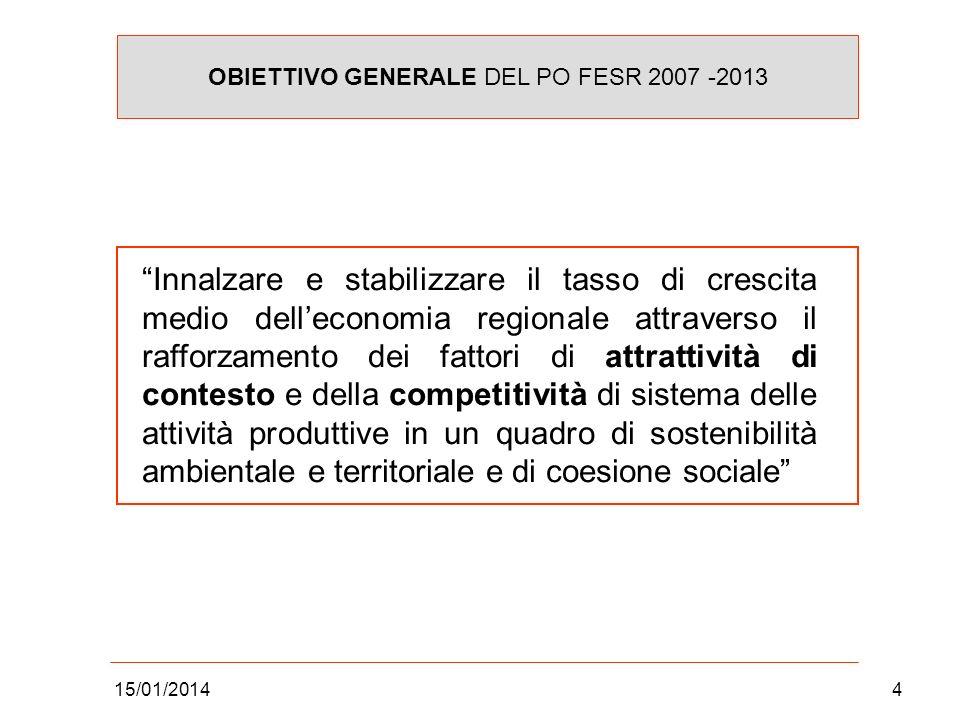 15/01/20144 OBIETTIVO GENERALE DEL PO FESR 2007 -2013 Innalzare e stabilizzare il tasso di crescita medio delleconomia regionale attraverso il rafforz