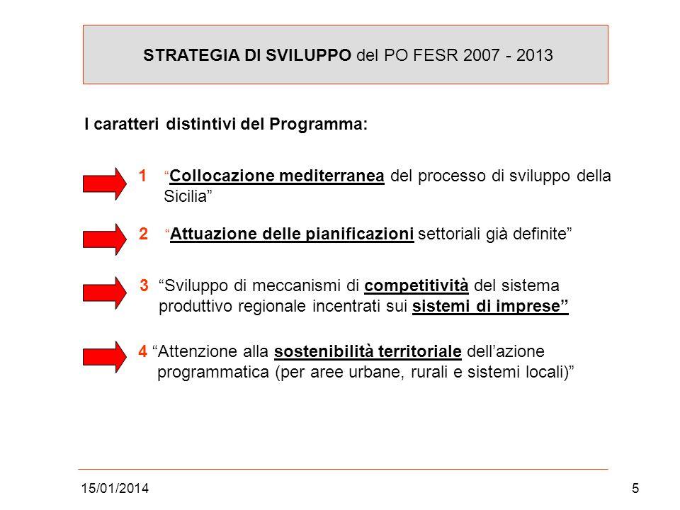 15/01/20145 STRATEGIA DI SVILUPPO del PO FESR 2007 - 2013 2 Attuazione delle pianificazioni settoriali già definite 3 Sviluppo di meccanismi di compet