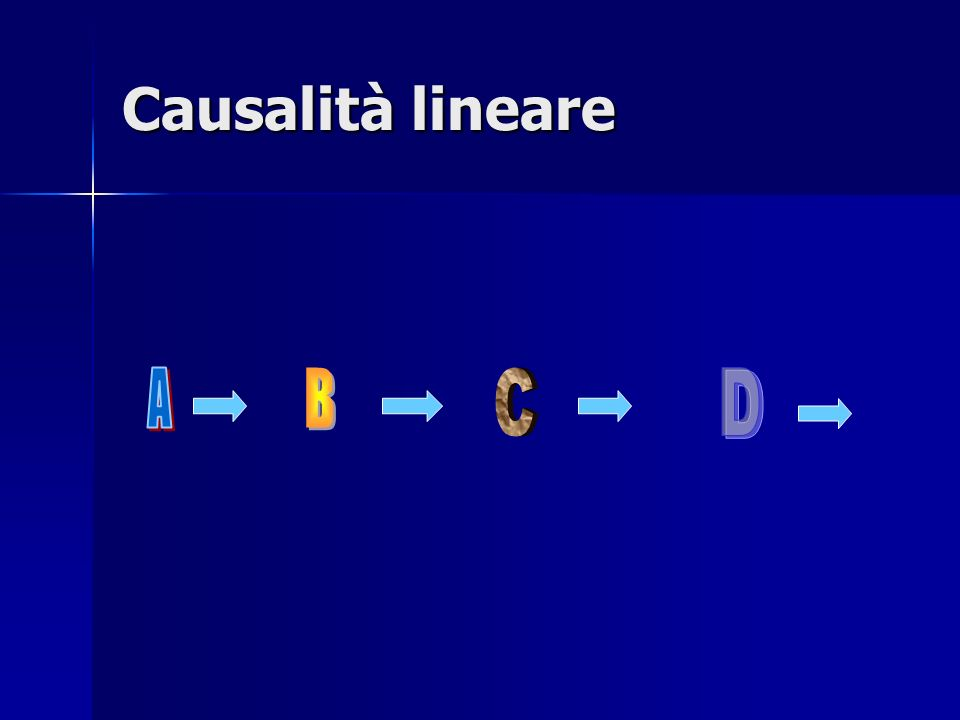 Causalità lineare