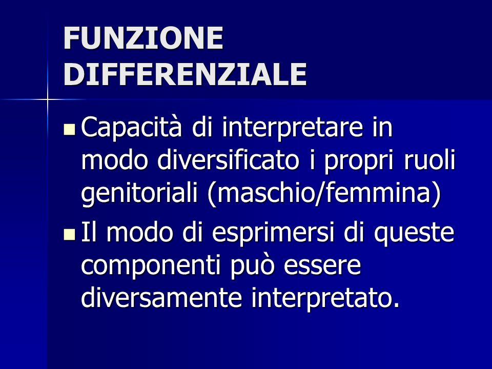 FUNZIONE DIFFERENZIALE Capacità di interpretare in modo diversificato i propri ruoli genitoriali (maschio/femmina) Capacità di interpretare in modo di