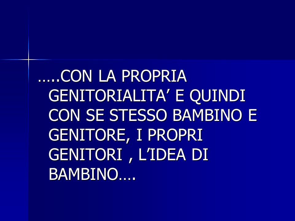 …..CON LA PROPRIA GENITORIALITA E QUINDI CON SE STESSO BAMBINO E GENITORE, I PROPRI GENITORI, LIDEA DI BAMBINO….