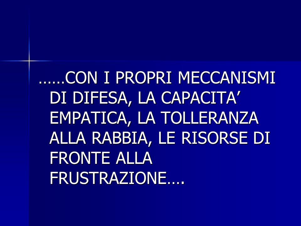……CON I PROPRI MECCANISMI DI DIFESA, LA CAPACITA EMPATICA, LA TOLLERANZA ALLA RABBIA, LE RISORSE DI FRONTE ALLA FRUSTRAZIONE….