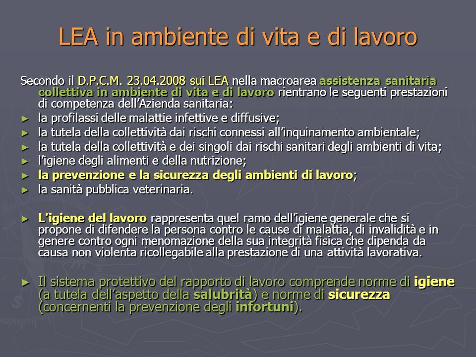 LEA in ambiente di vita e di lavoro Secondo il D.P.C.M. 23.04.2008 sui LEA nella macroarea assistenza sanitaria collettiva in ambiente di vita e di la