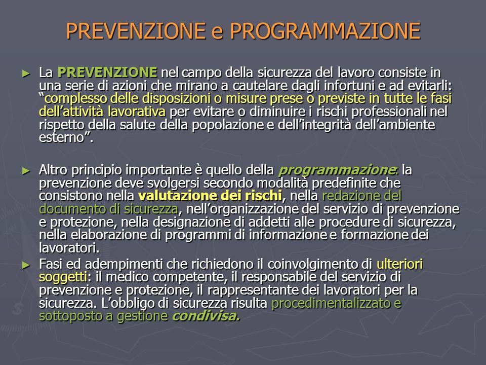 PREVENZIONE e PROGRAMMAZIONE La PREVENZIONE nel campo della sicurezza del lavoro consiste in una serie di azioni che mirano a cautelare dagli infortun