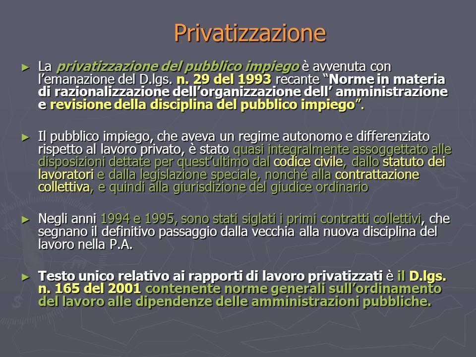 Privatizzazione La privatizzazione del pubblico impiego è avvenuta con lemanazione del D.lgs. n. 29 del 1993 recante Norme in materia di razionalizzaz
