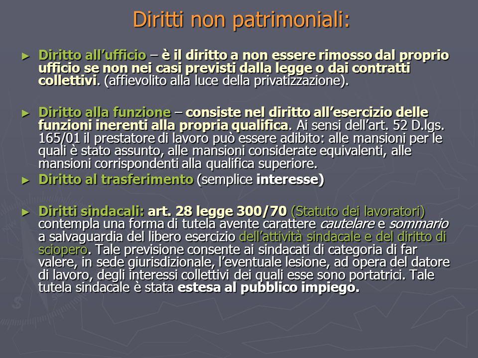 Diritti non patrimoniali: Diritto allufficio – è il diritto a non essere rimosso dal proprio ufficio se non nei casi previsti dalla legge o dai contra