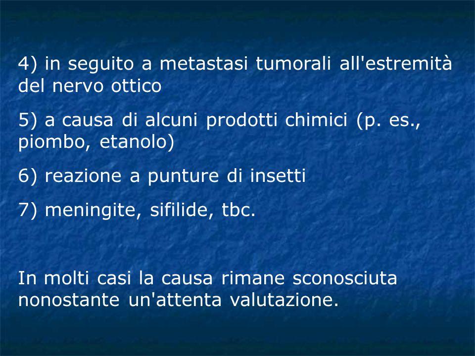 4) in seguito a metastasi tumorali all'estremità del nervo ottico 5) a causa di alcuni prodotti chimici (p. es., piombo, etanolo) 6) reazione a puntur